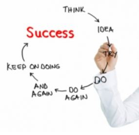sikeres emberek gondolatmenete